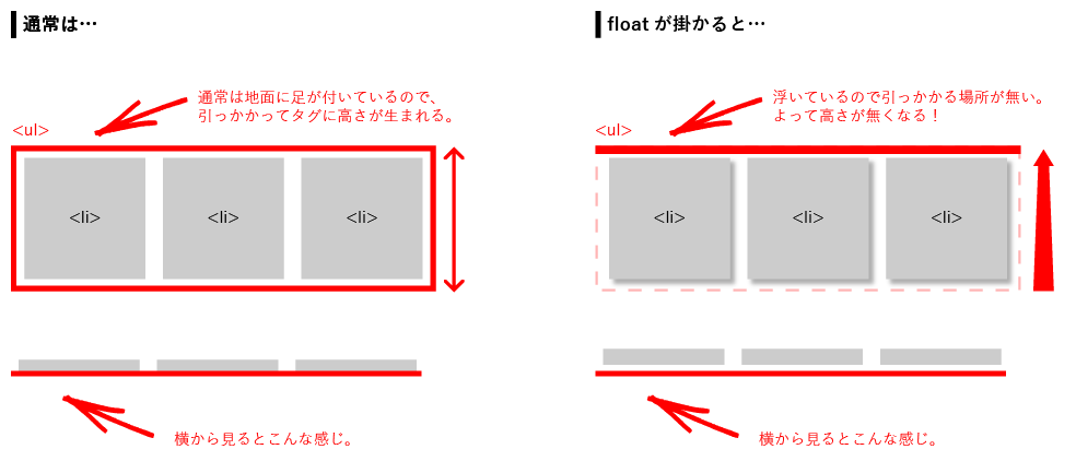 html-floatbox-1