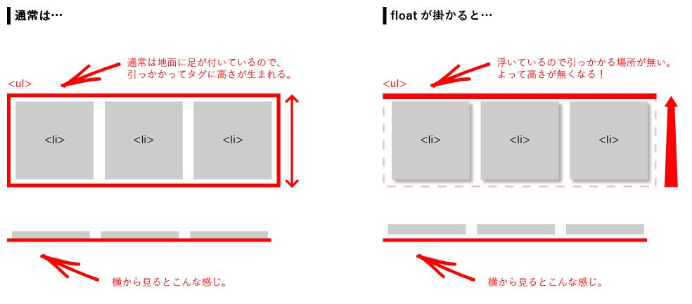 html-floatbox-1
