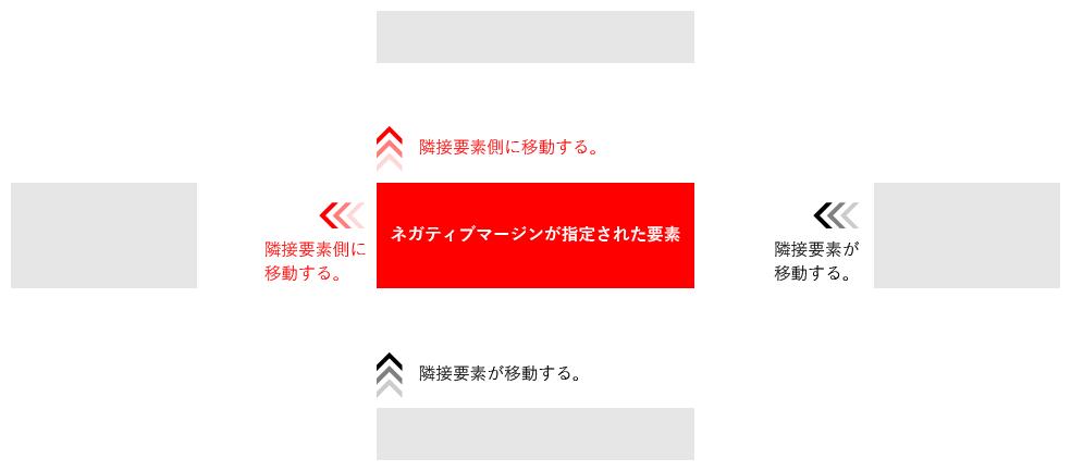 html-floatbox-2