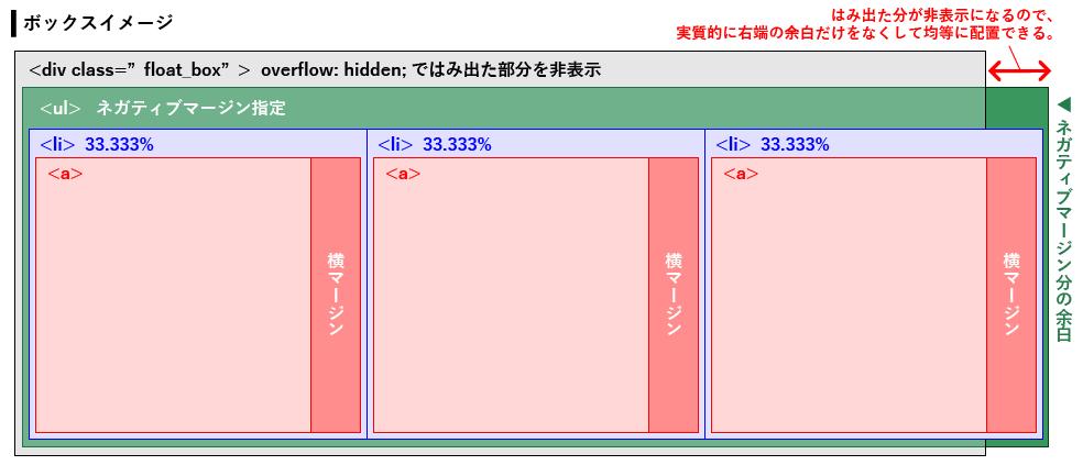html-floatbox-3